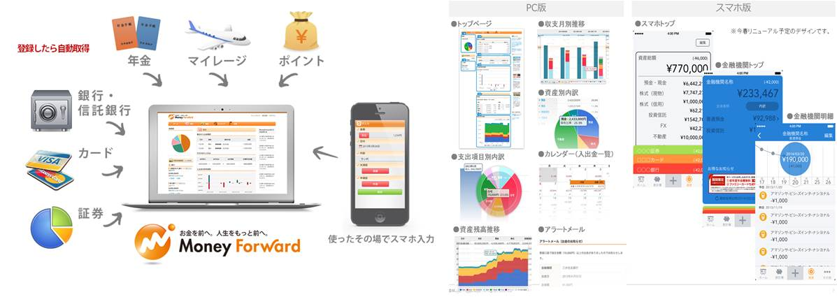 money-forward01